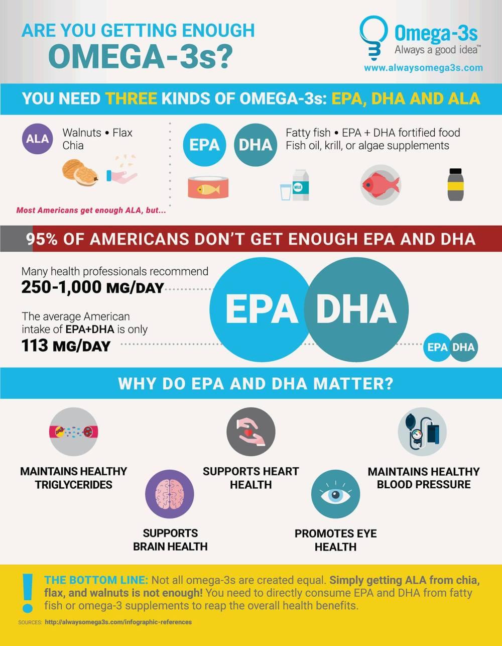 EPA DHA.jpg